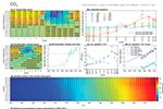 Greenhouse gas factsheets