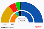 Poland – 2020 presidential election